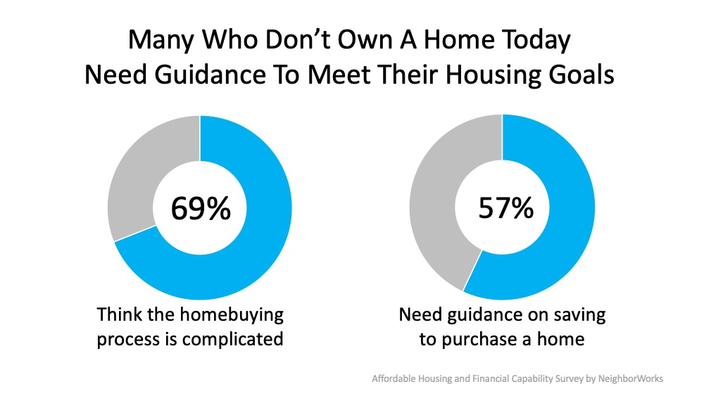 Guidance and Support Are Key When Buying Your First Home | Simplifying The Market