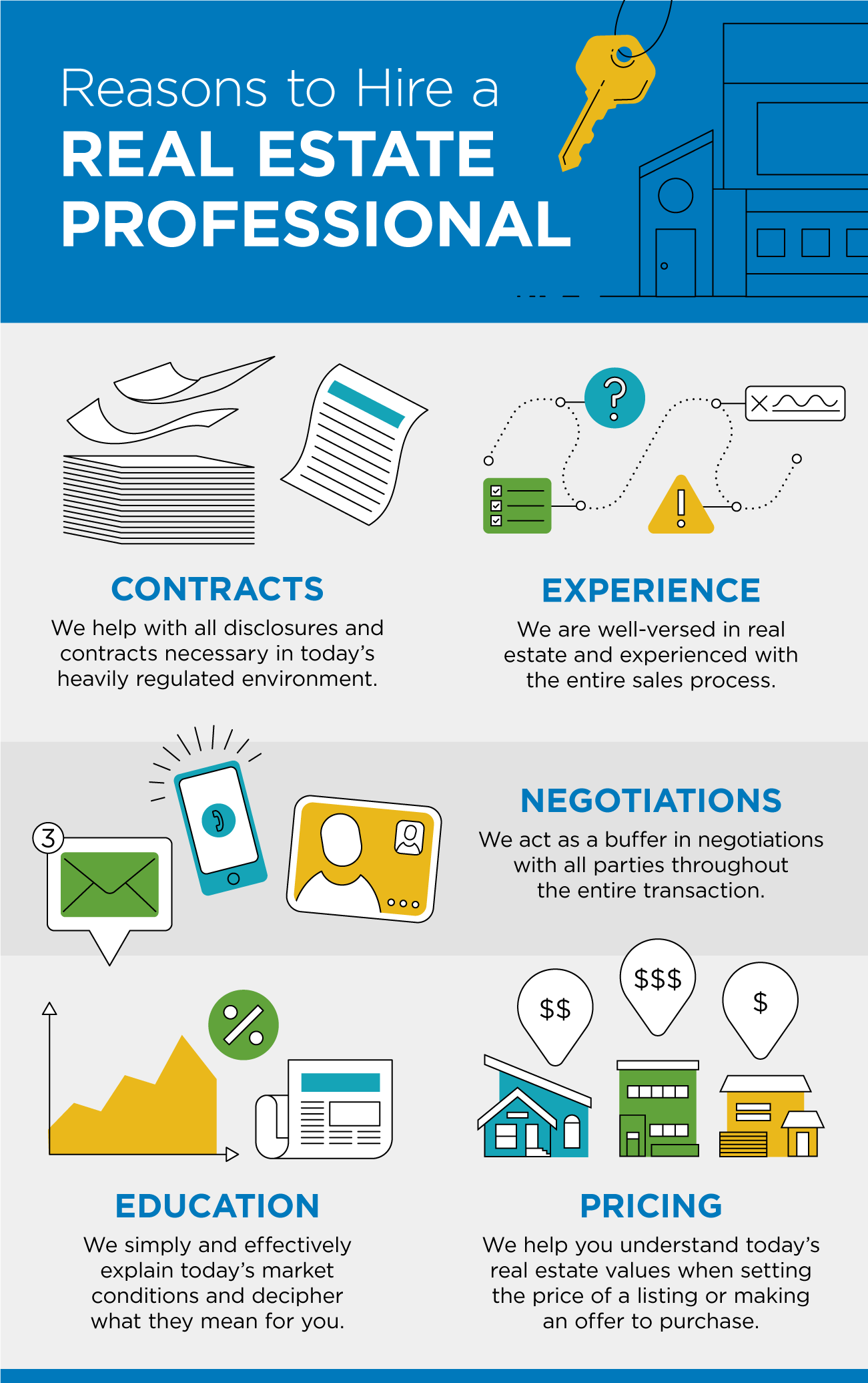Reasons to Hire a Real Estate Professional [INFOGRAPHIC] | Simplifying The Market